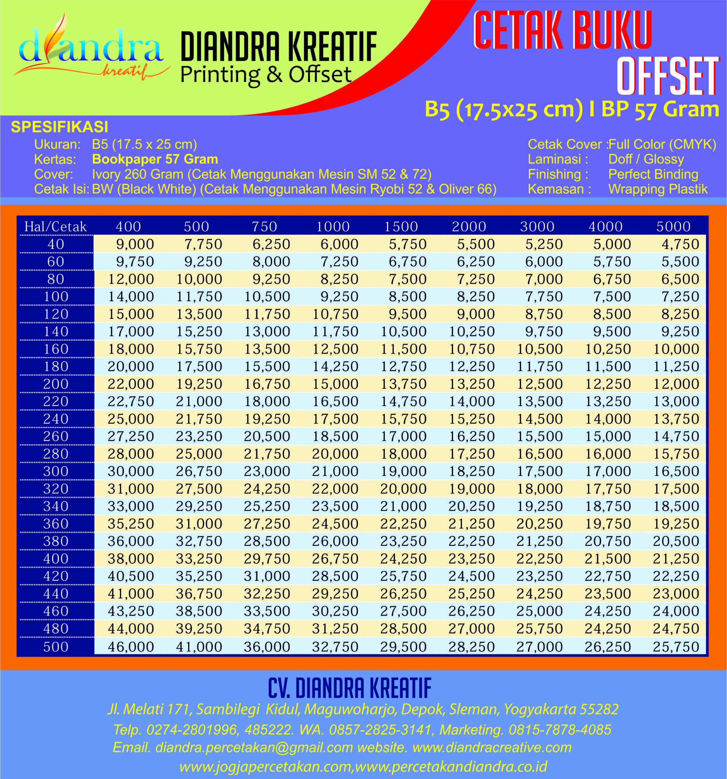 Cetak Buku Offset B5 (17x25 cm) Bookpaper 57 gram CV. Diandra Kreatif