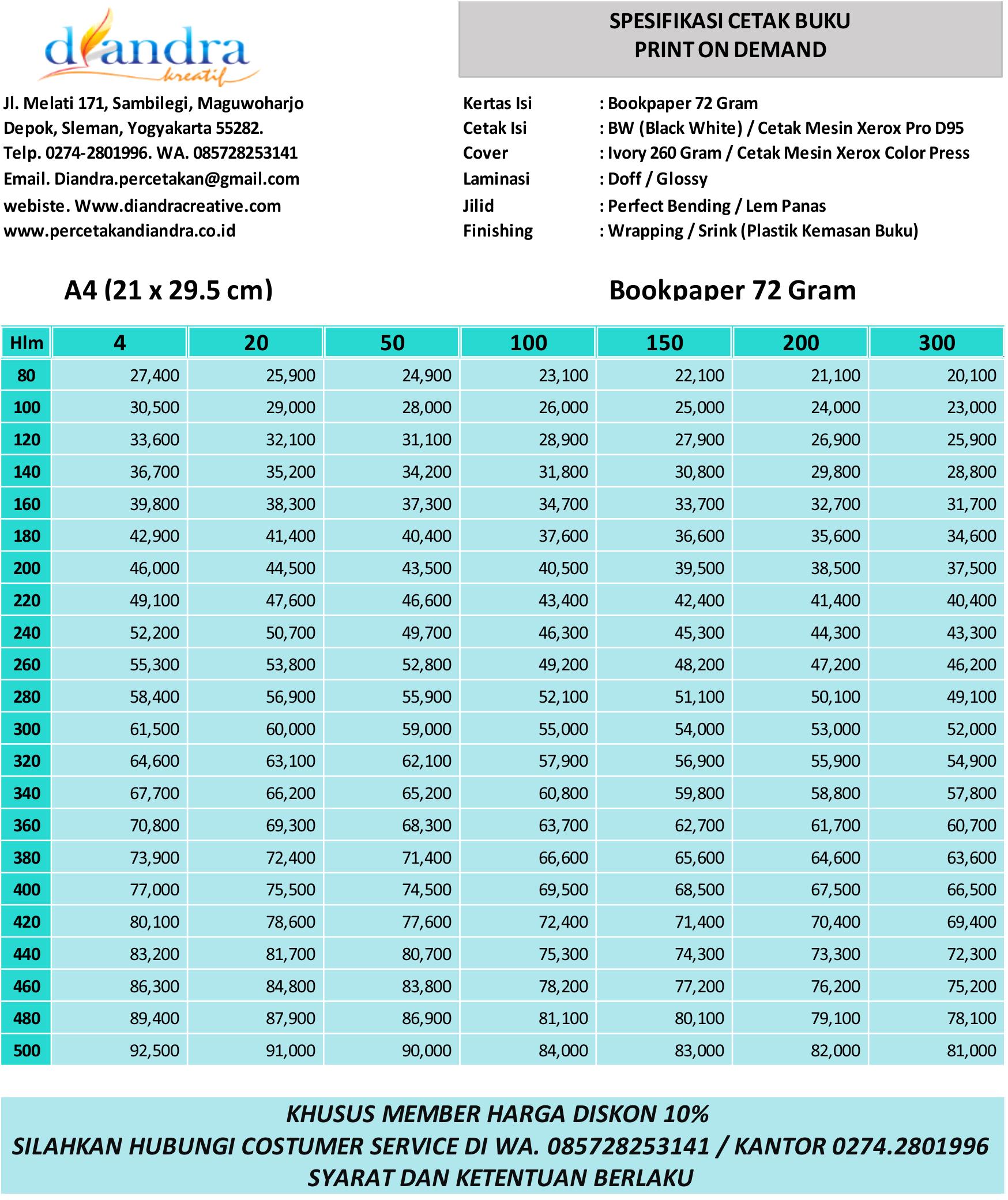 Harga Cetak Buku PoD Ukuran A4