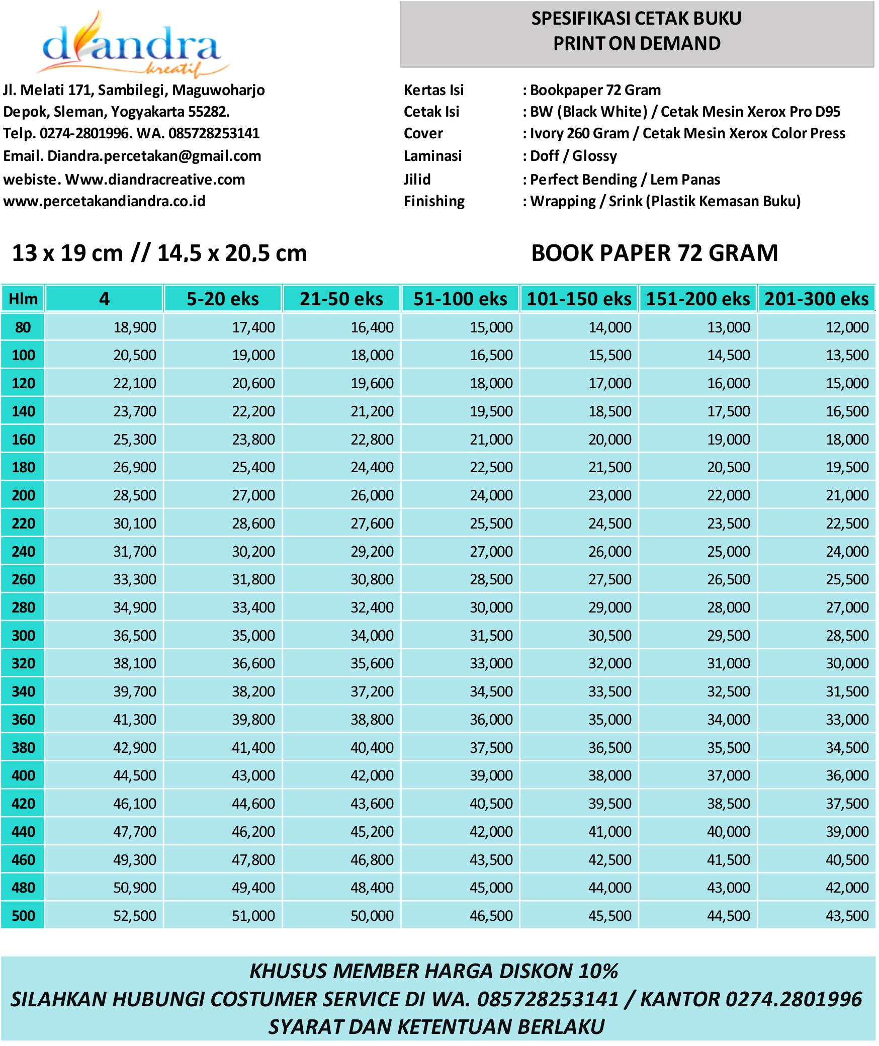 Harga Cetak Buku PoD Ukuran A5
